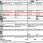 Verarbeitungsverzeichnis Datenschutz Programm und Datenschutz Software